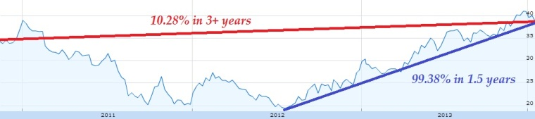 1.20.14 gm chart