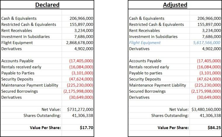2.19.14 balance sheet